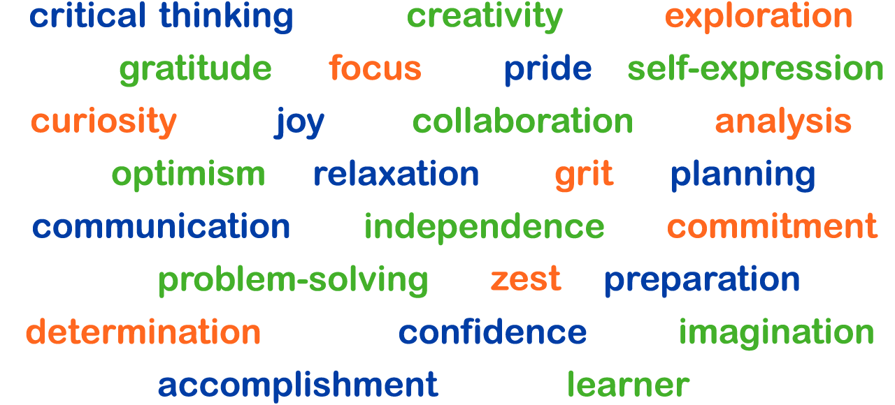 curiosity exploration creativity imagination joy self-expression collaboration communication independence relaxation optimism zest analysis problem-solving determination planning grit preparation focus critical thinking commitment gratitude pride confidence accomplishment learner